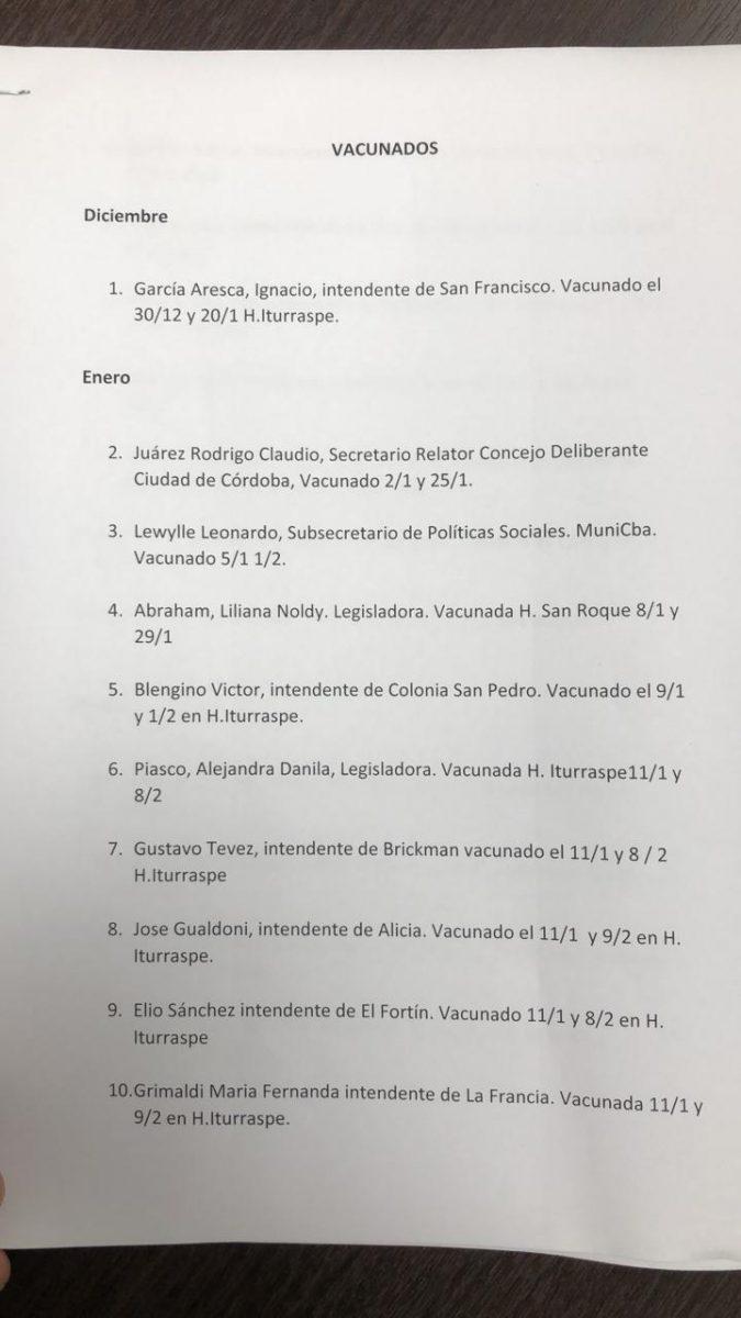 vacunados vip - Vacunación VIP en Córdoba: la lista de funcionarios, intendentes y personas inoculadas